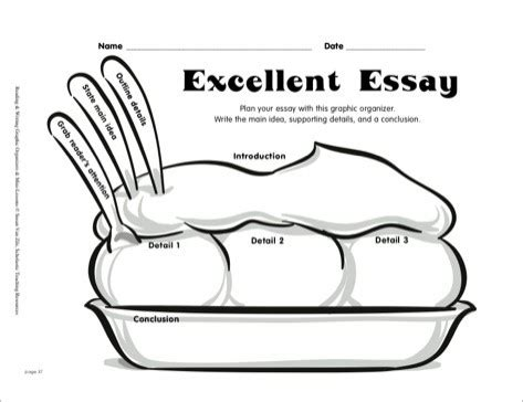 Cause and effect thesis statement